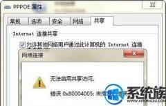 细研win10系统无法启用分享访问提示错误 0x80004005的处理介绍
